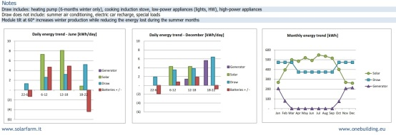 Power energy trend_EN