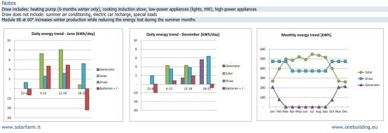 Power energy trend_EN