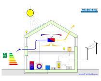 VHR-off-grid-energy