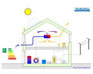 VHR-off-grid-energy