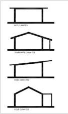 off-grid-building-wood-roof-tilt