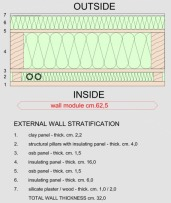 off-grid-building-wood-walls-section