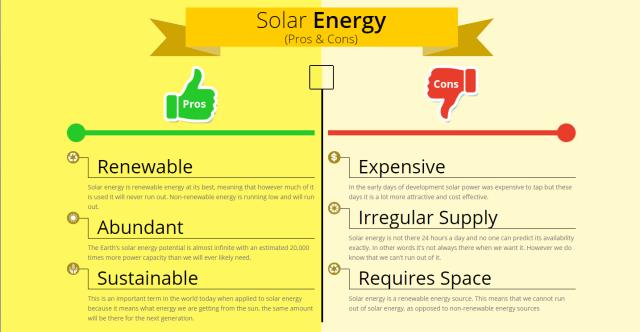 Solaractionalliance.org